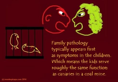 [] CARTOON -- Family pathology FINALFINALFINAL