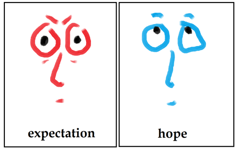 ~~~expectation and hope 2
